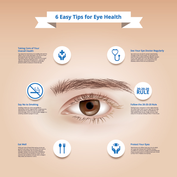 Blinking our eyes could reduce the risk of us having dry eyes which won't  be healthy for our eyes condition. We are usually blinking 15-20 ...